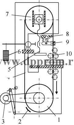 Запасные части для ленточных пил - фото 25145