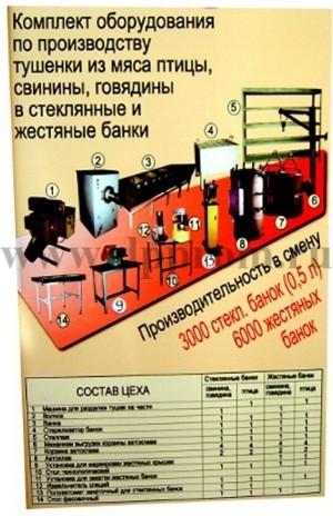 Комплект оборудования для производства тушенки