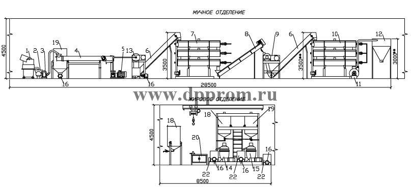 Линия Р3-ДПП20