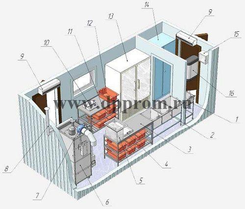 Модульный цех для переработки мяса ДПП-200 - фото 38151