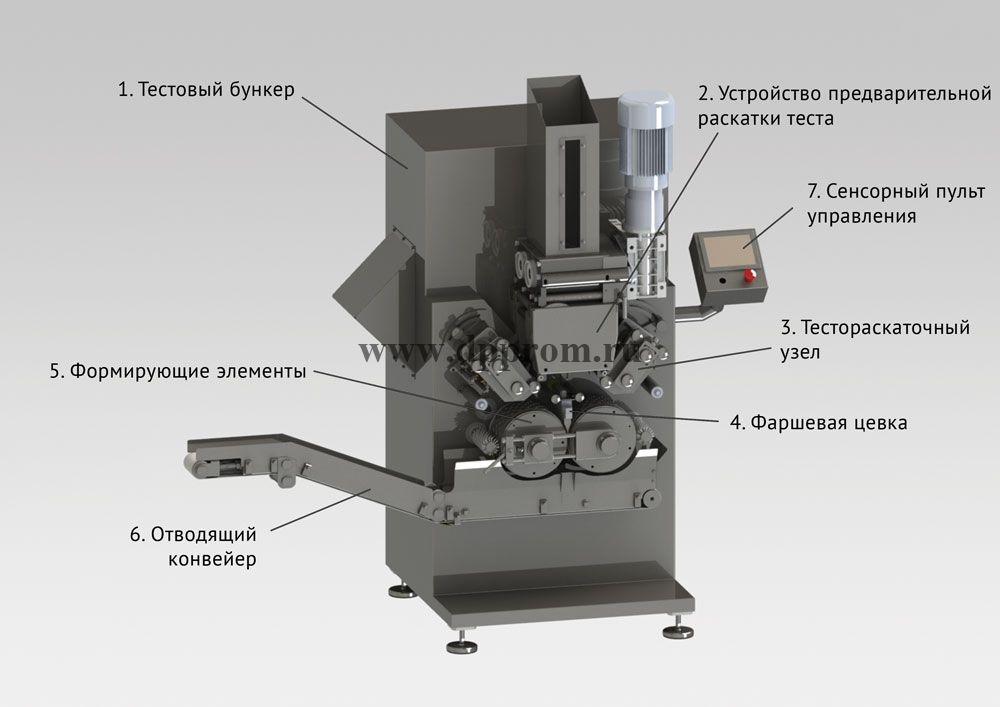 Аппарат для производства пельменей и вареников СД-700 - фото 40585