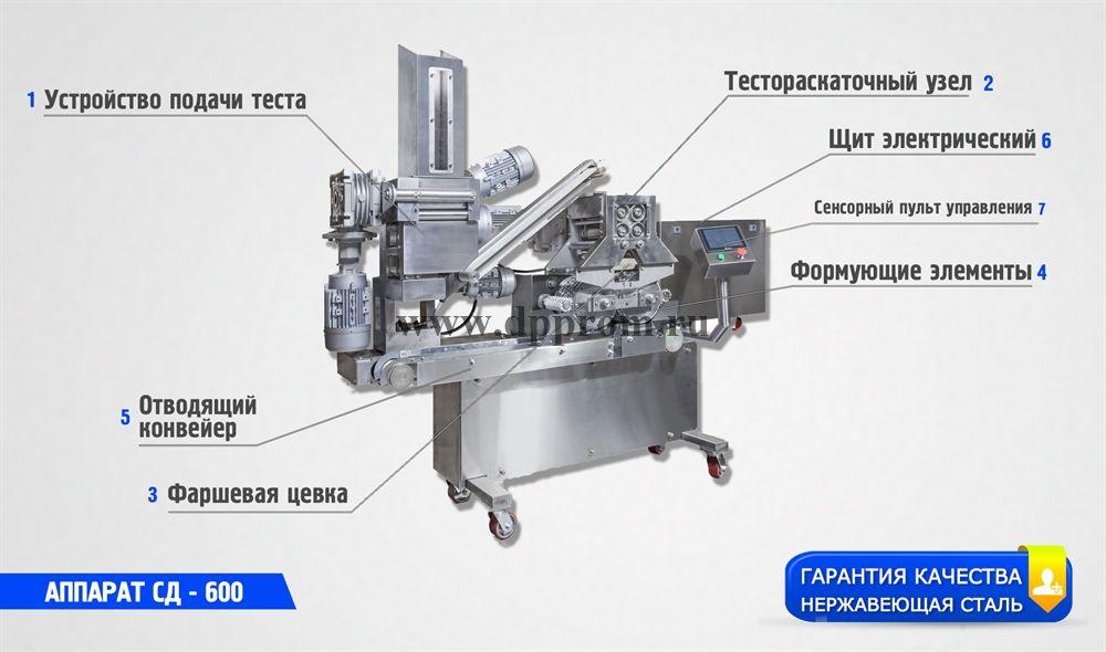 Аппарат для производства пельменей и вареников СД-600 - фото 40589