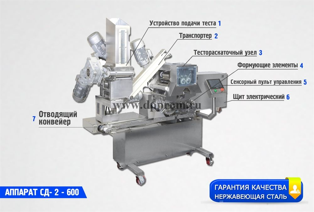 Аппарат для изготовления двухкамерных пельменей и вареников СД-2-600 - фото 40594