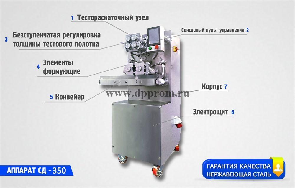 Аппарат для пельменей и вареников СД-350 - фото 40598