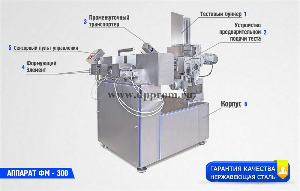 Аппарат для изготовления фаршированных макарон ФМ-300 - фото 40606