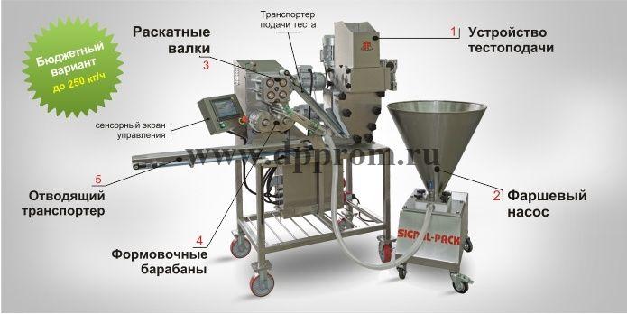 Пельменный автомат АП 250 - фото 40611