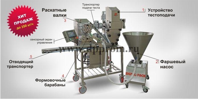 Пельменный автомат АП 350 - фото 40618