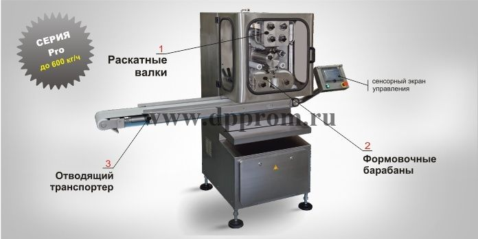Пельменный автомат АП 400 Pro - фото 40625