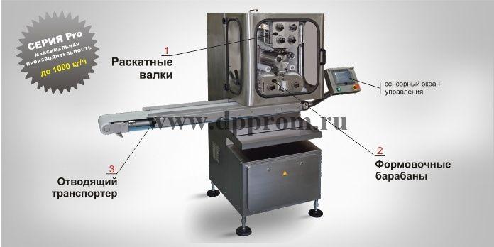 Пельменный автомат АП 600 Pro - фото 40632
