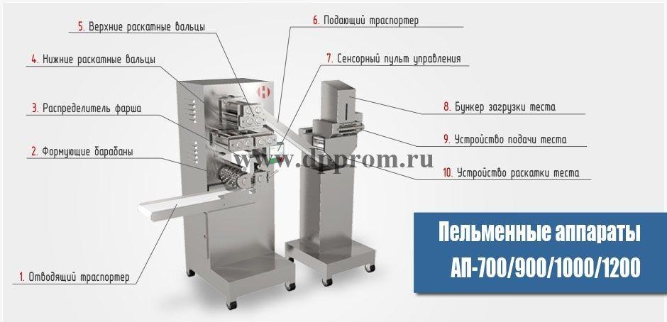 Пельменный аппарат АП-1000 - фото 40651