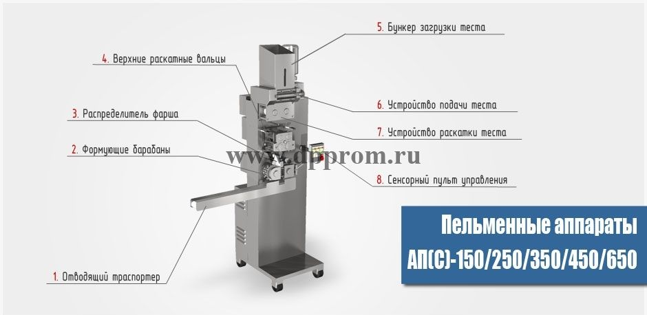 Пельменный аппарат АП(C)-450 - фото 40661