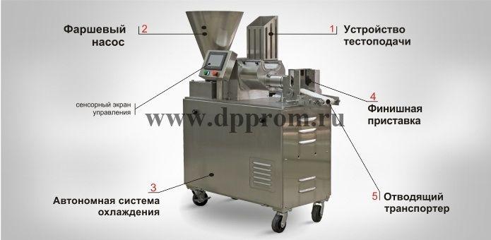Автомат ЭКСТРО с приставкой для вареников - фото 40681