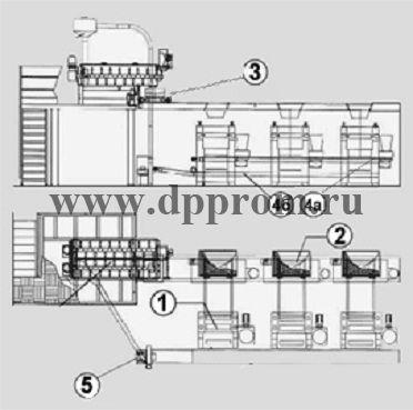 Автоматическая линия по производству пельменей - фото 42056