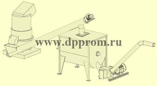 Мини-линия ДПП-А17 - фото 52789