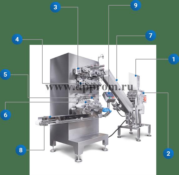 Аппарат для производства пельменей и вареников СД-1000 - фото 53177