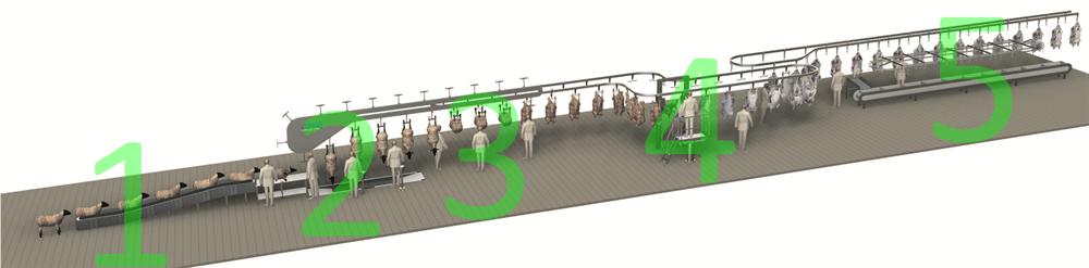 Комплексные установки и системы для убоя коз