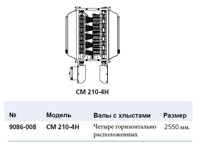 Полировочная машина JWE CM 210-4H - фото 54414