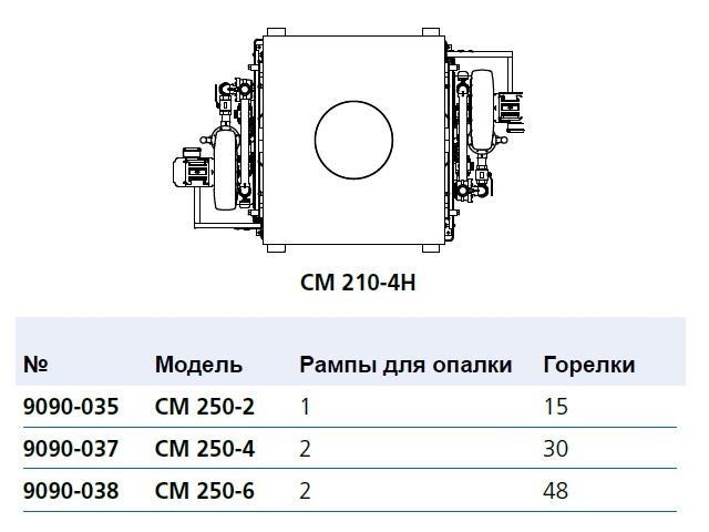 Печь для опалки JWE CM 250 - фото 54417