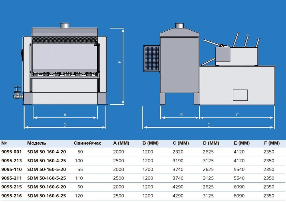 Двухвалковая скребмашина с автоматическим проходным шпарчаном JWE SDM 50-160 - фото 54446