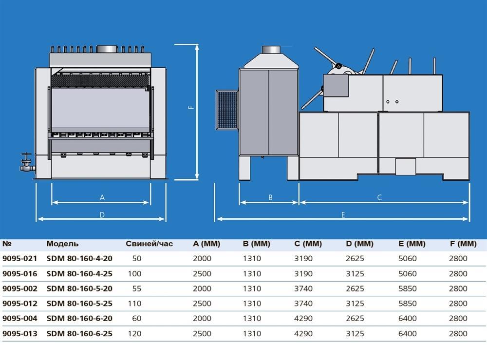 Двухвалковая скребмашина с автоматическим проходным шпарчаном JWE SDM 80-160 - фото 54452