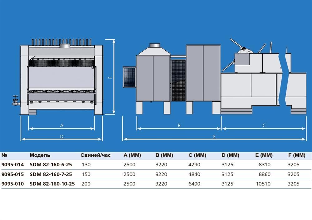Двухвалковая скребмашина с автоматическим проходным шпарчаном JWE SDM 82-160 - фото 54458